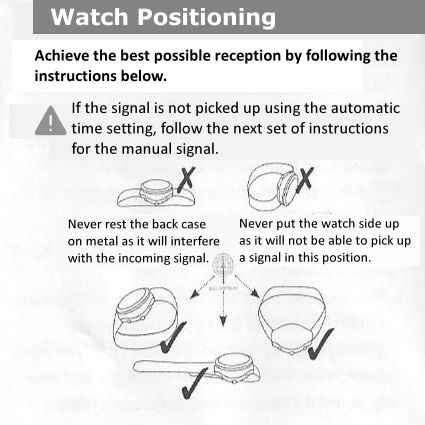 Watch positioning